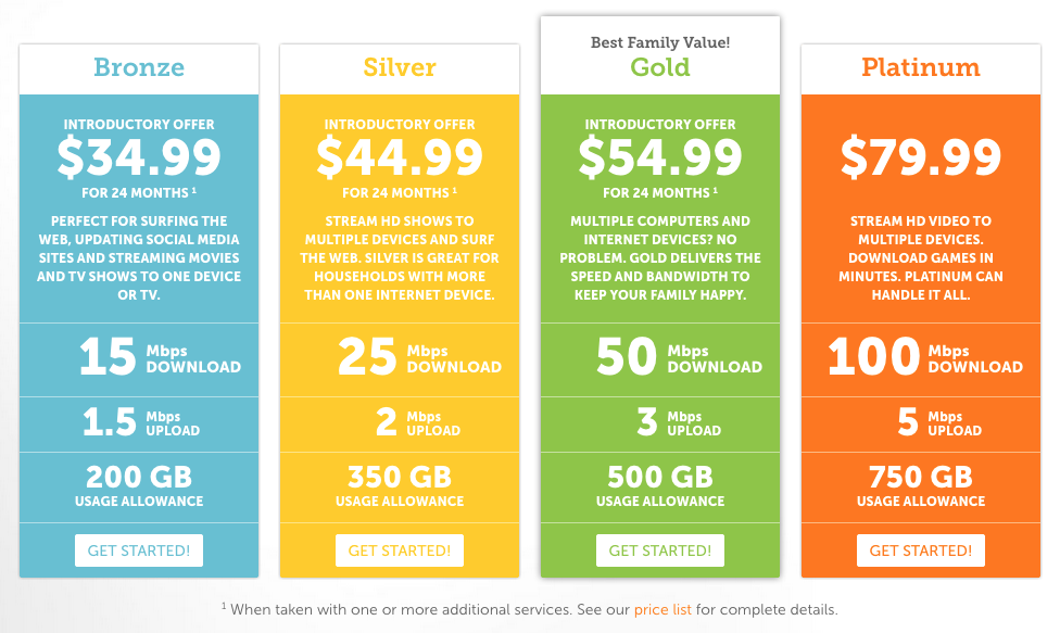 BendBroadband Promotional Internet Pricing